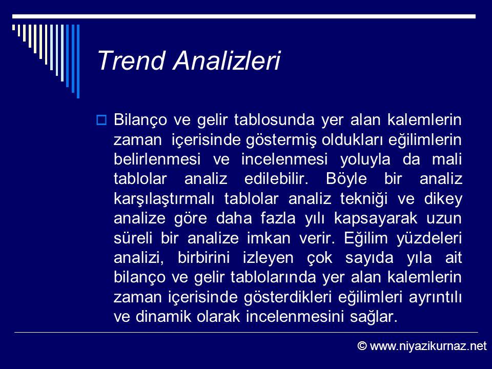 Trend Analizleri