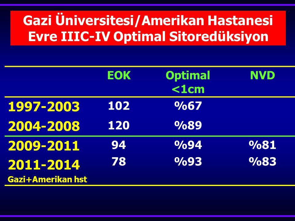 Gazi Üniversitesi/Amerikan Hastanesi Evre IIIC-IV Optimal Sitoredüksiyon