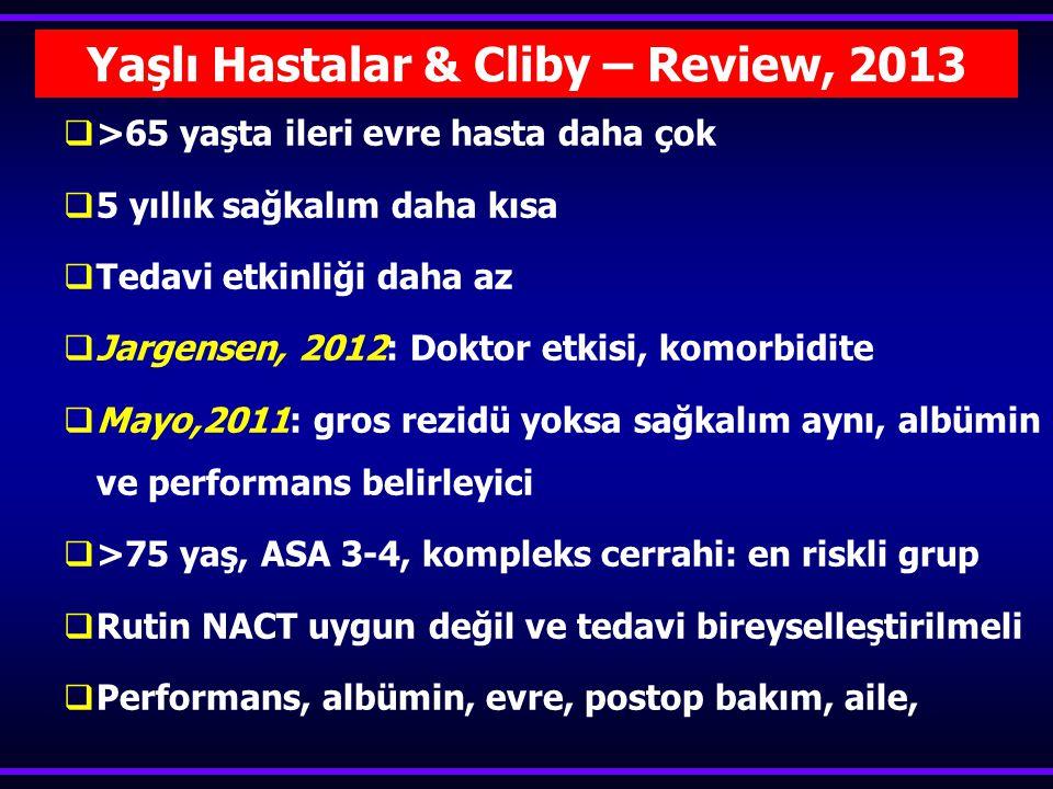 Yaşlı Hastalar & Cliby – Review, 2013