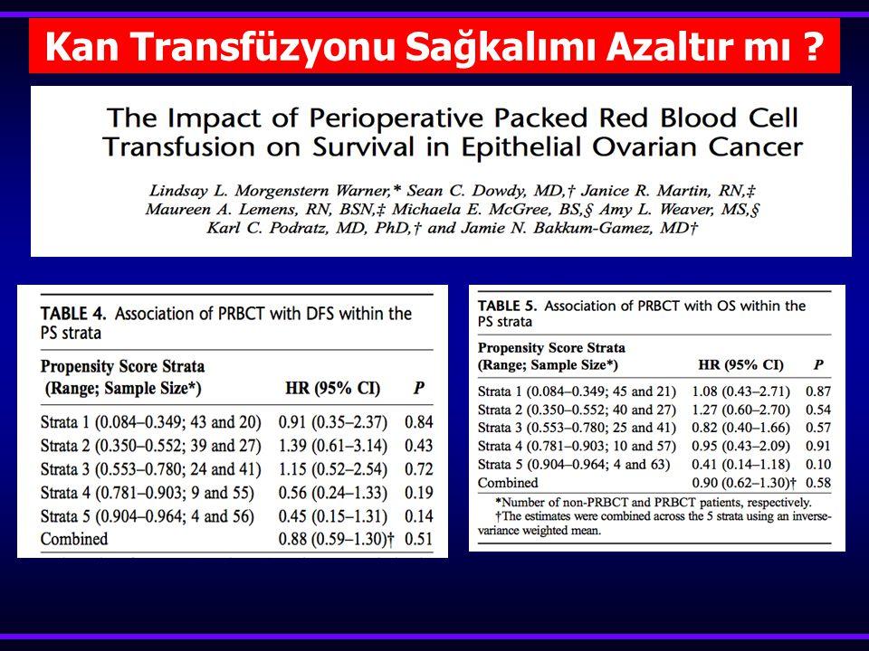 Kan Transfüzyonu Sağkalımı Azaltır mı