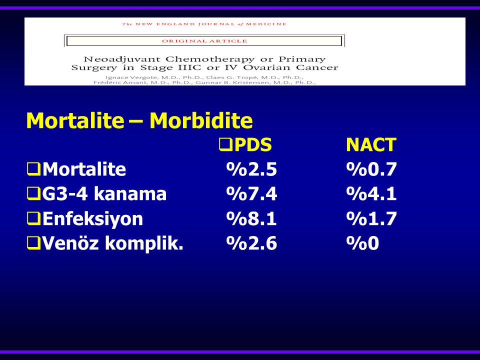 Mortalite – Morbidite PDS NACT Mortalite %2.5 %0.7