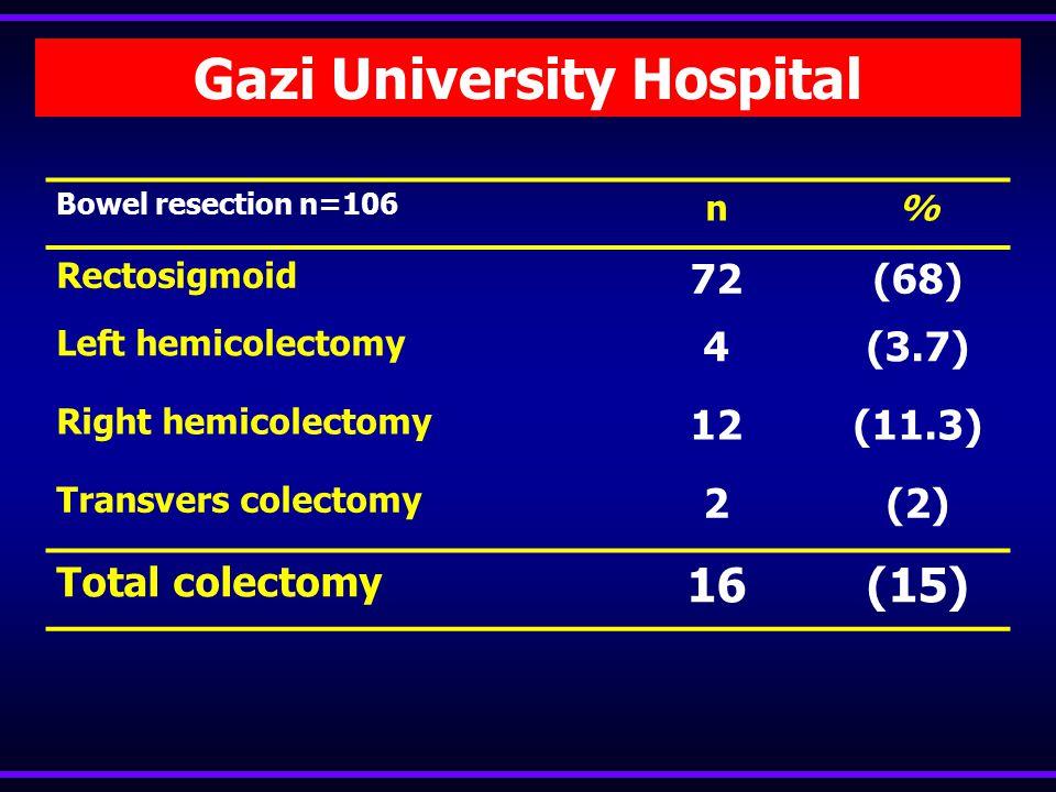 Gazi University Hospital
