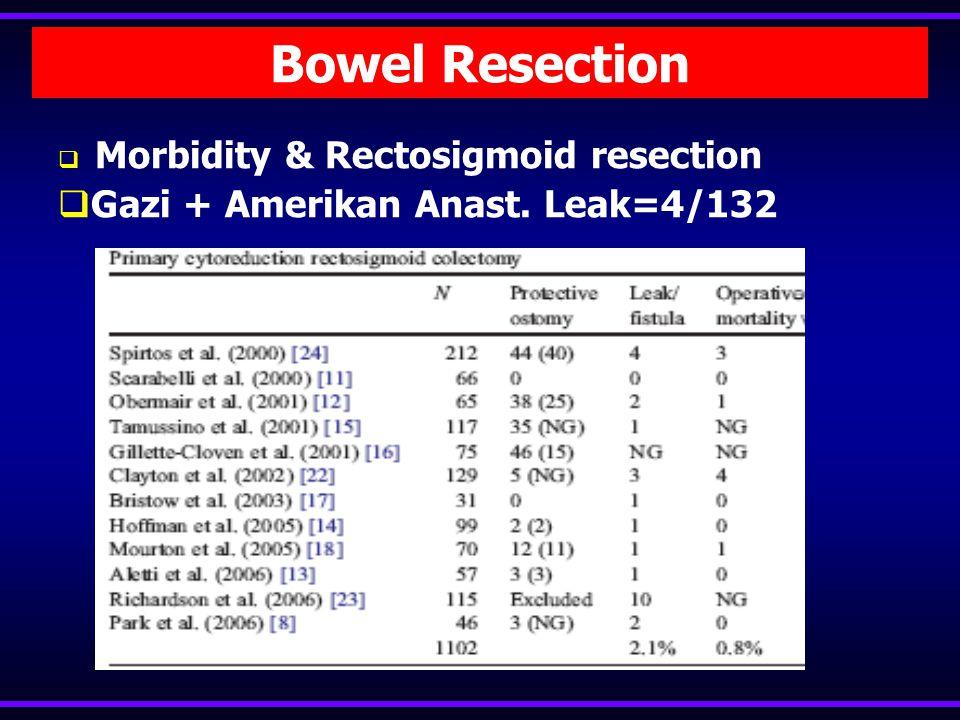 Bowel Resection Gazi + Amerikan Anast. Leak=4/132