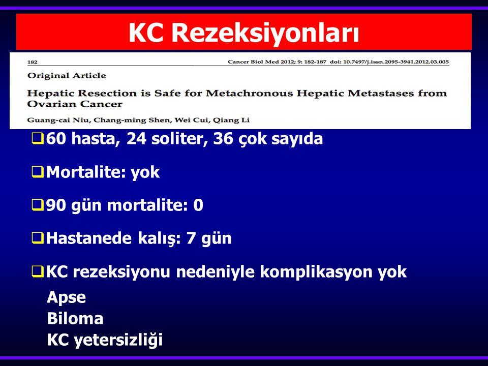 KC Rezeksiyonları 60 hasta, 24 soliter, 36 çok sayıda Mortalite: yok