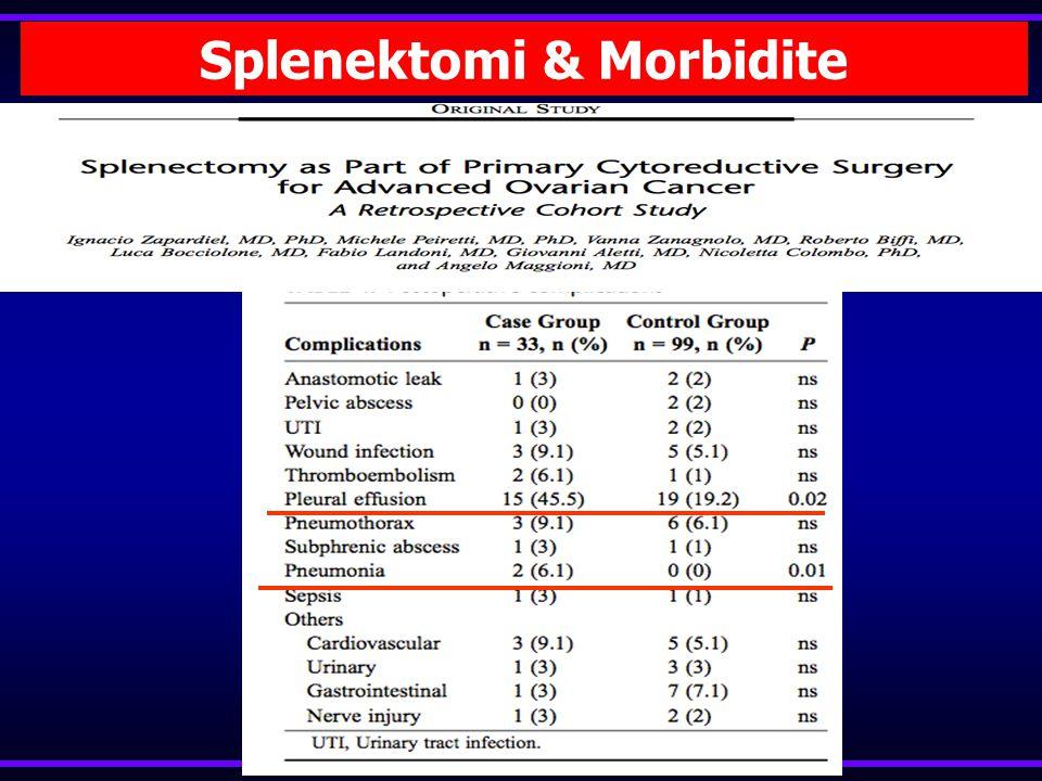 Splenektomi & Morbidite