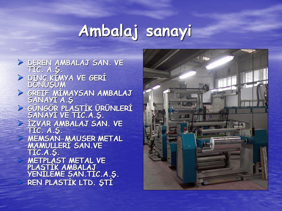 Ambalaj sanayi DEREN AMBALAJ SAN. VE TİC. A.Ş.