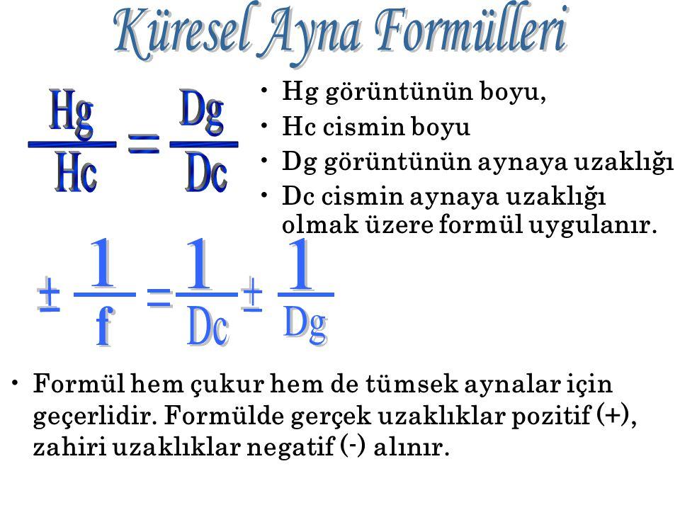 Küresel Ayna Formülleri