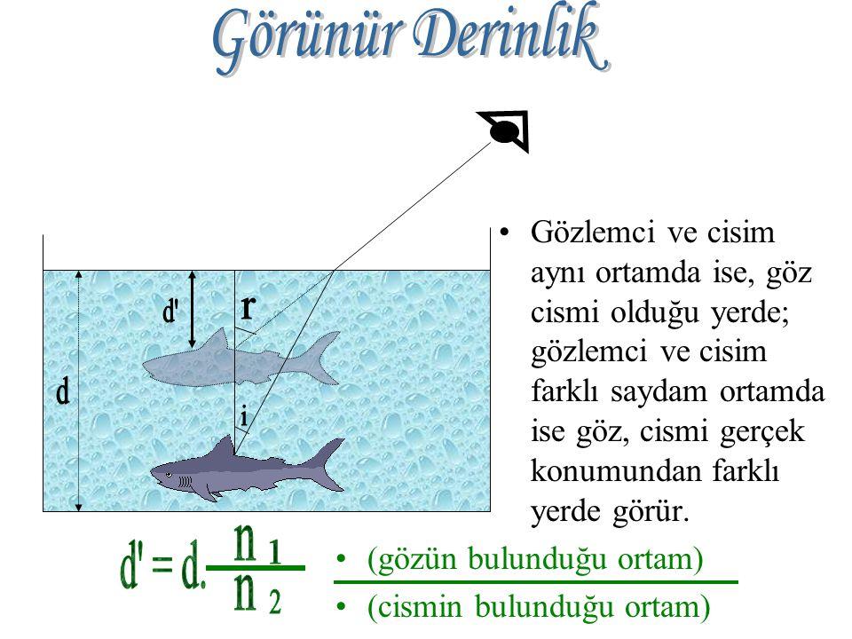 Görünür Derinlik n d = d. n