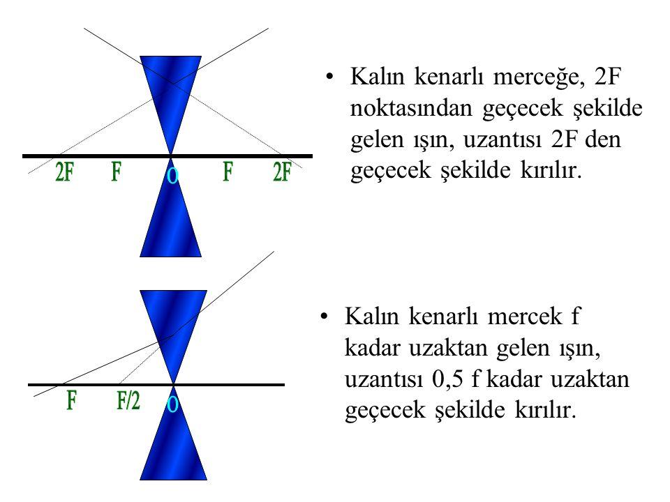 Kalın kenarlı merceğe, 2F noktasından geçecek şekilde gelen ışın, uzantısı 2F den geçecek şekilde kırılır.