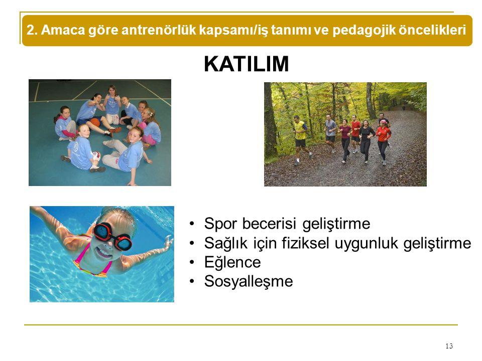 KATILIM Spor becerisi geliştirme