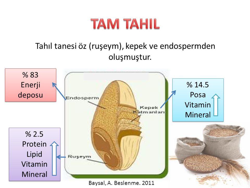 Tahıl tanesi öz (ruşeym), kepek ve endospermden oluşmuştur.