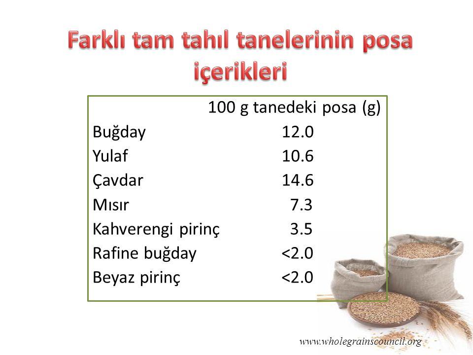 Farklı tam tahıl tanelerinin posa içerikleri