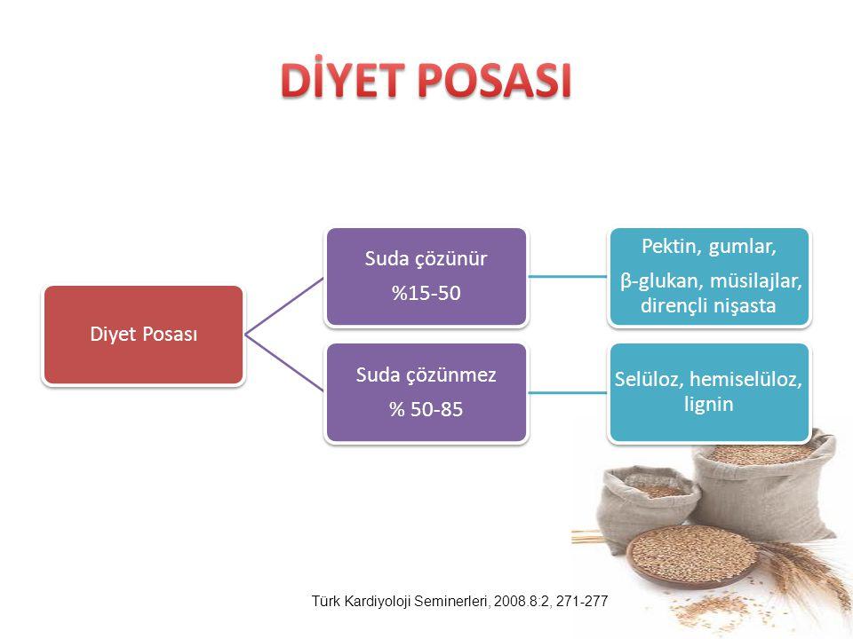 DİYET POSASI Türk Kardiyoloji Seminerleri, 2008.8:2, 271-277