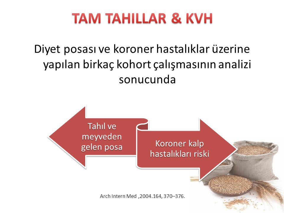 TAM TAHILLAR & KVH Diyet posası ve koroner hastalıklar üzerine yapılan birkaç kohort çalışmasının analizi sonucunda.