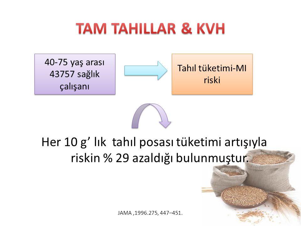TAM TAHILLAR & KVH 40-75 yaş arası 43757 sağlık çalışanı. Tahıl tüketimi-MI riski.