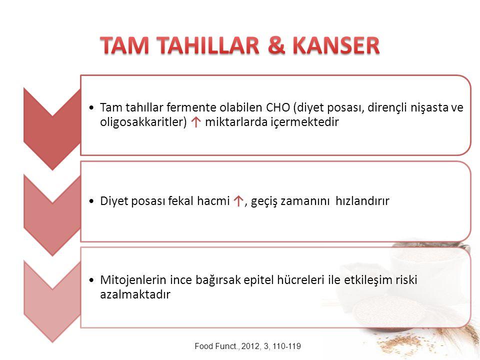 TAM TAHILLAR & KANSER Tam tahıllar fermente olabilen CHO (diyet posası, dirençli nişasta ve oligosakkaritler) ↑ miktarlarda içermektedir.
