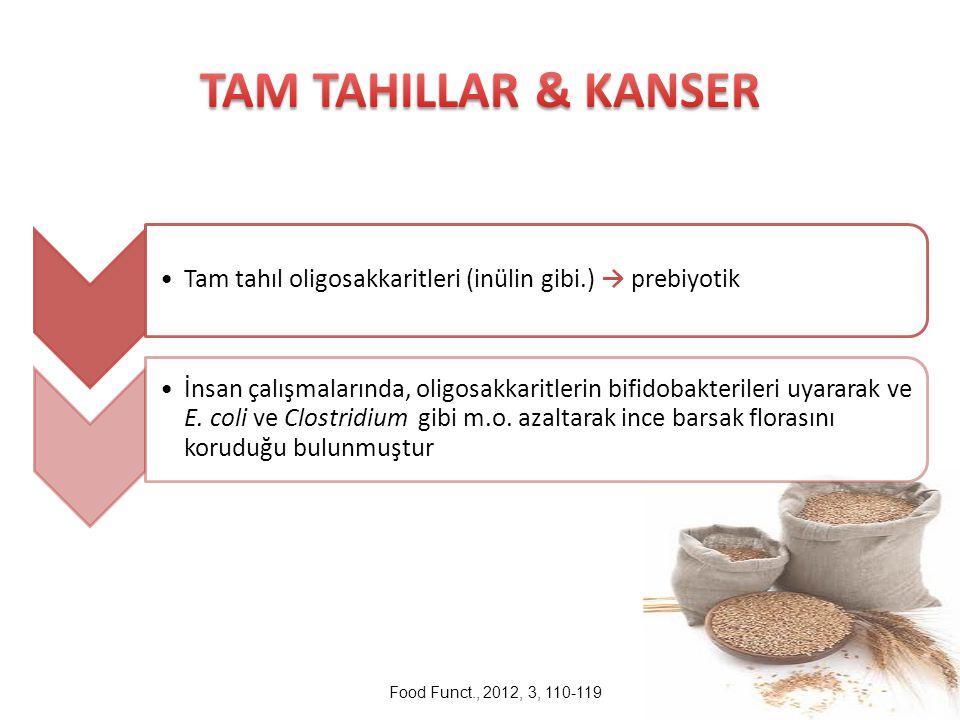 TAM TAHILLAR & KANSER Tam tahıl oligosakkaritleri (inülin gibi.) → prebiyotik.