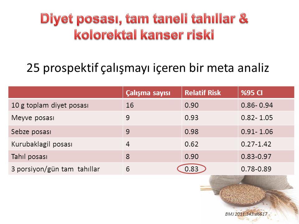 Diyet posası, tam taneli tahıllar & kolorektal kanser riski