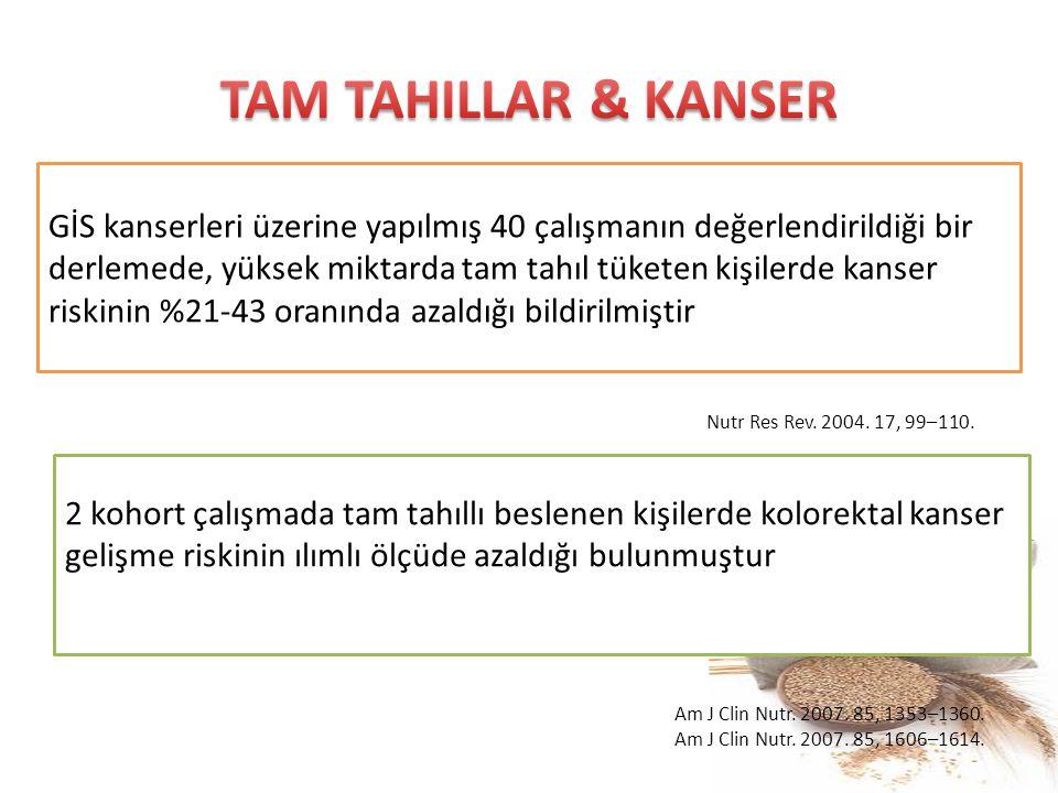 TAM TAHILLAR & KANSER Nutr Res Rev. 2004. 17, 99–110.