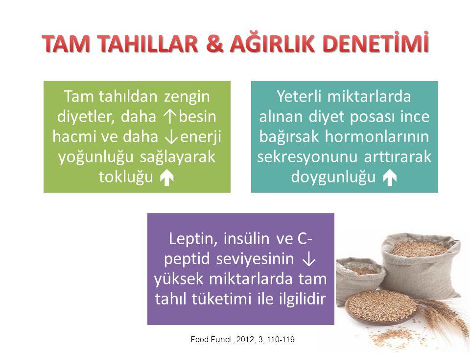 TAM TAHILLAR & AĞIRLIK DENETİMİ