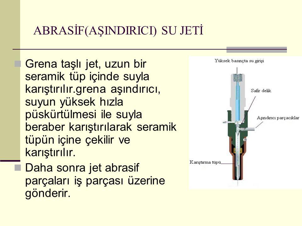 ABRASİF(AŞINDIRICI) SU JETİ