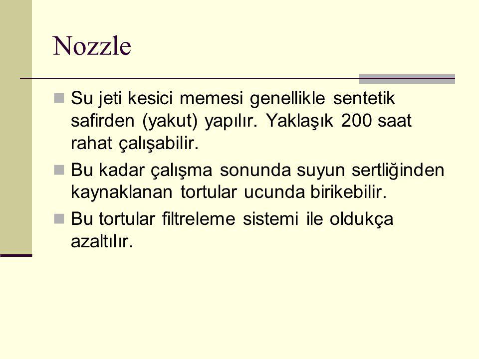 Nozzle Su jeti kesici memesi genellikle sentetik safirden (yakut) yapılır. Yaklaşık 200 saat rahat çalışabilir.