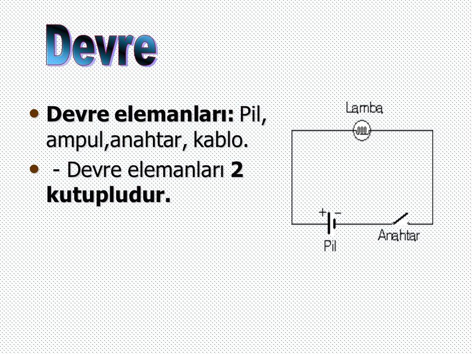 Devre Devre elemanları: Pil, ampul,anahtar, kablo.