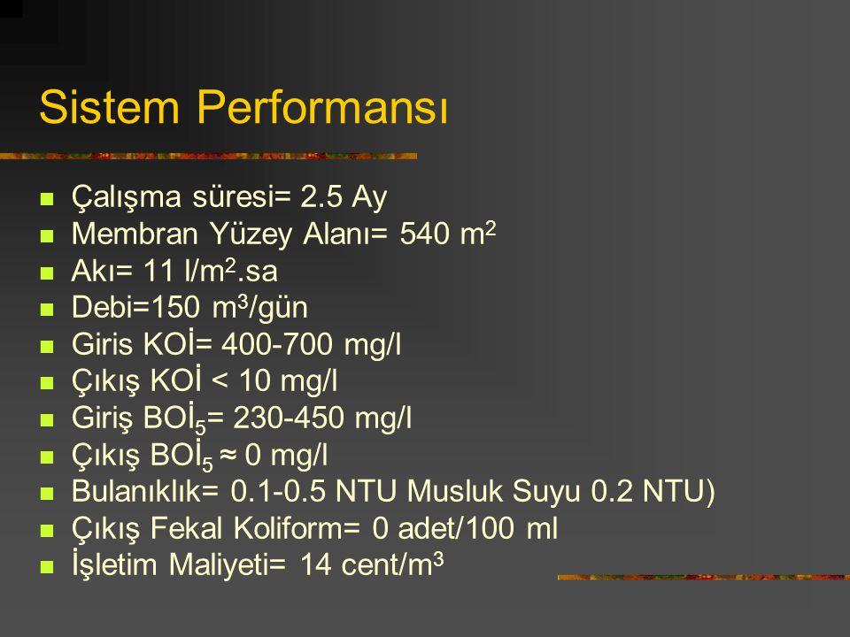 Sistem Performansı Çalışma süresi= 2.5 Ay Membran Yüzey Alanı= 540 m2