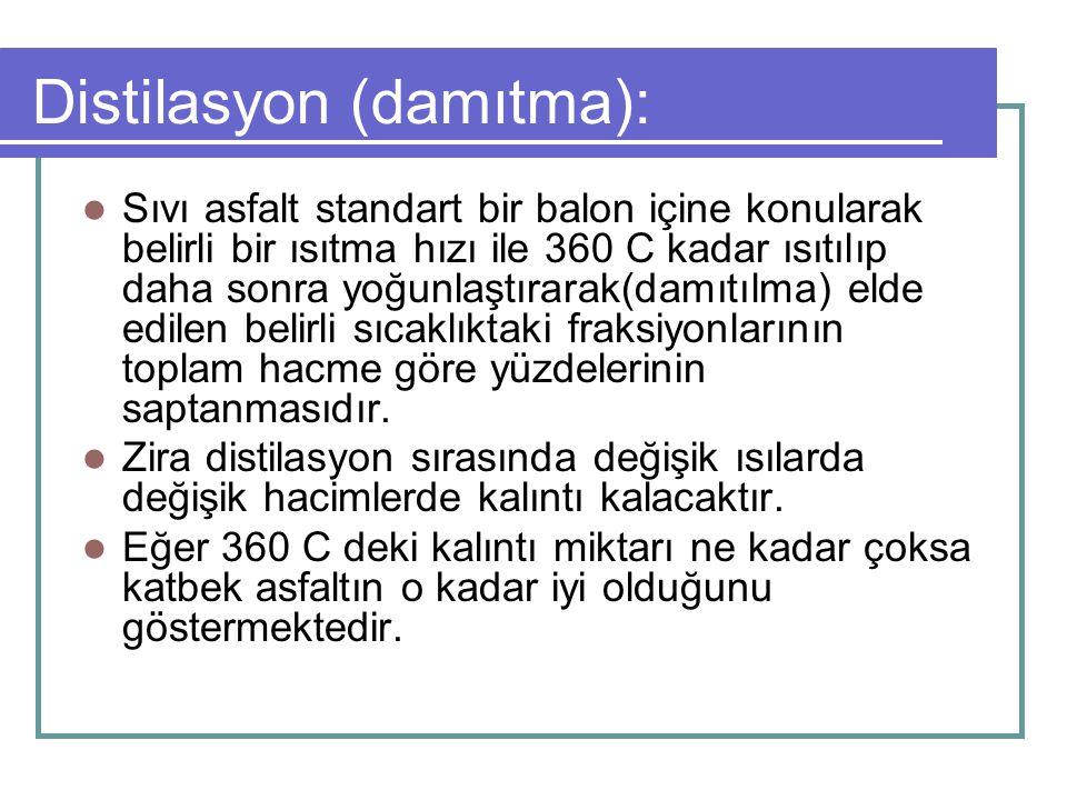 Distilasyon (damıtma):