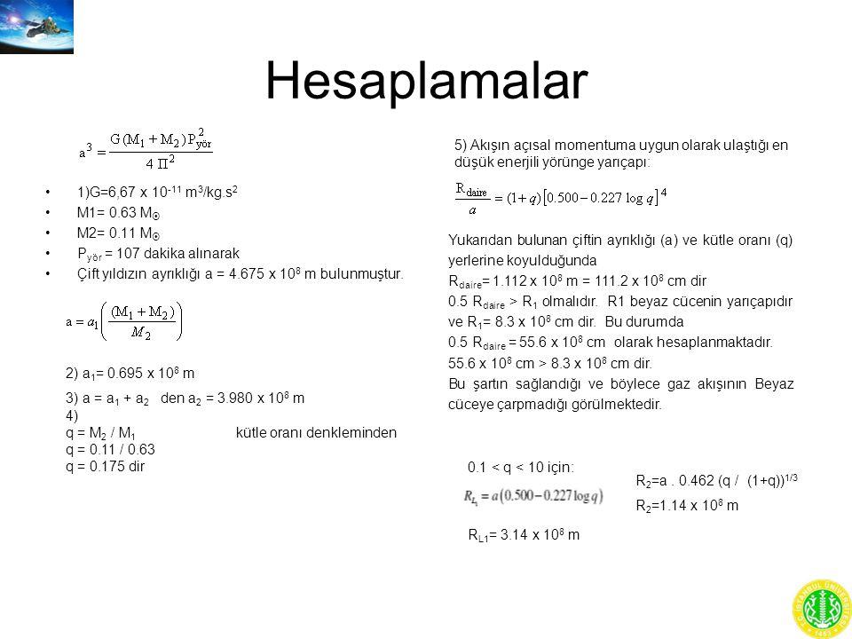 Hesaplamalar 5) Akışın açısal momentuma uygun olarak ulaştığı en düşük enerjili yörünge yarıçapı: 1)G=6,67 x 10-11 m3/kg.s2.