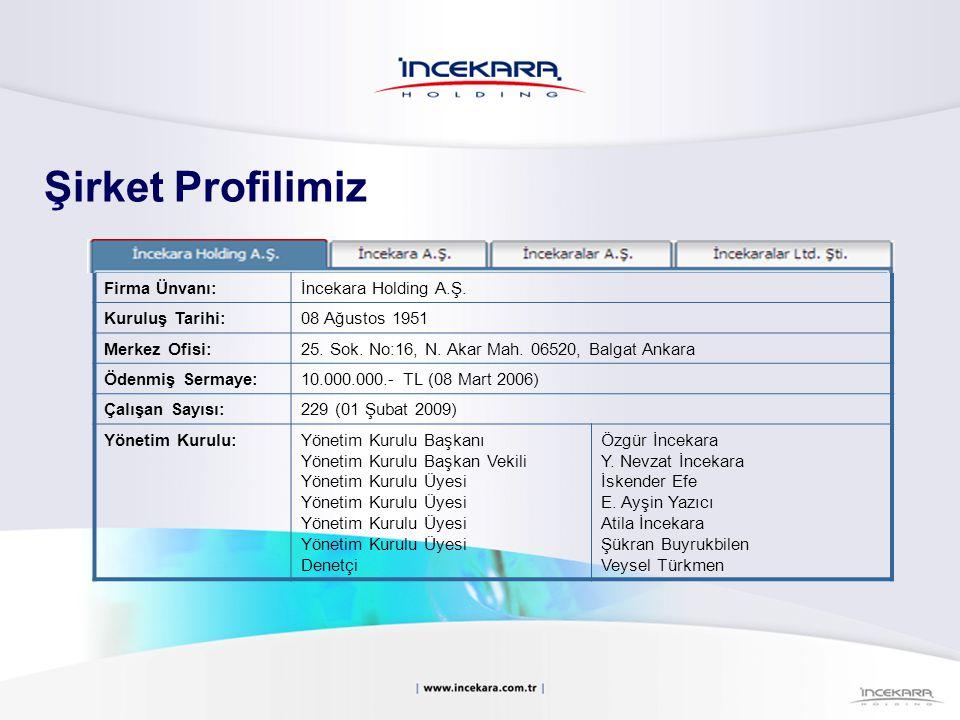 Şirket Profilimiz Firma Ünvanı: İncekara Holding A.Ş. Kuruluş Tarihi: