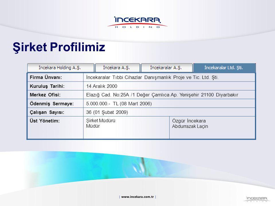 Şirket Profilimiz Firma Ünvanı: