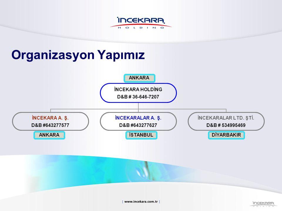 Organizasyon Yapımız ANKARA İSTANBUL DİYARBAKIR