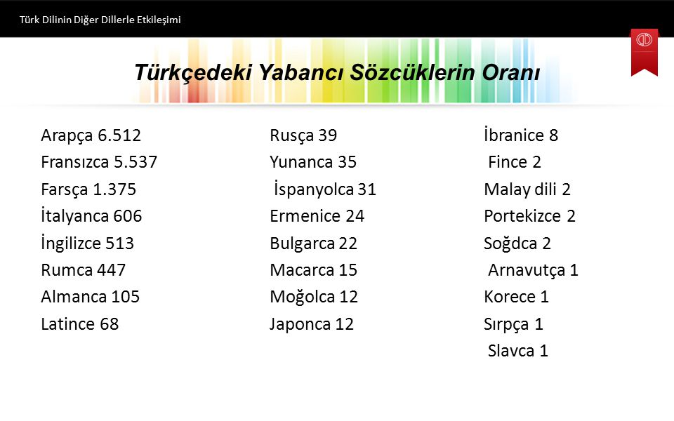 Türkçedeki Yabancı Sözcüklerin Oranı