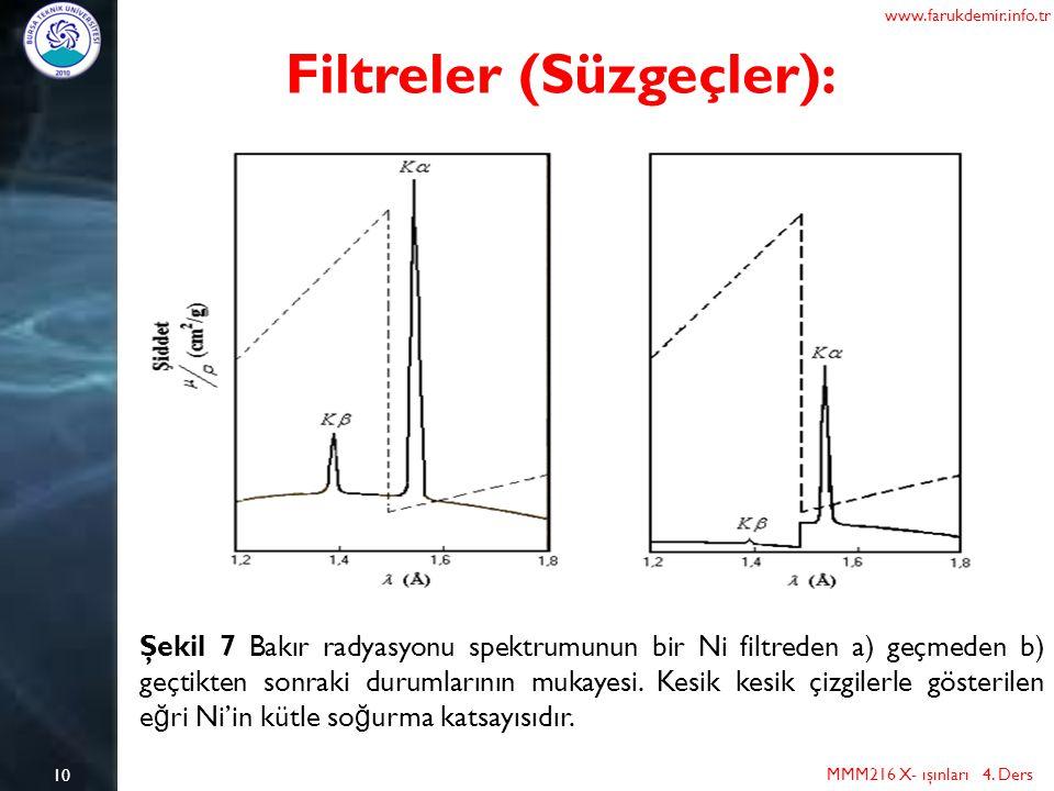 Filtreler (Süzgeçler):