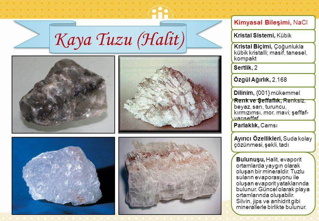 Kaya Tuzu (Halit) Kimyasal Bileşimi, NaCl Kristal Sistemi, Kübik