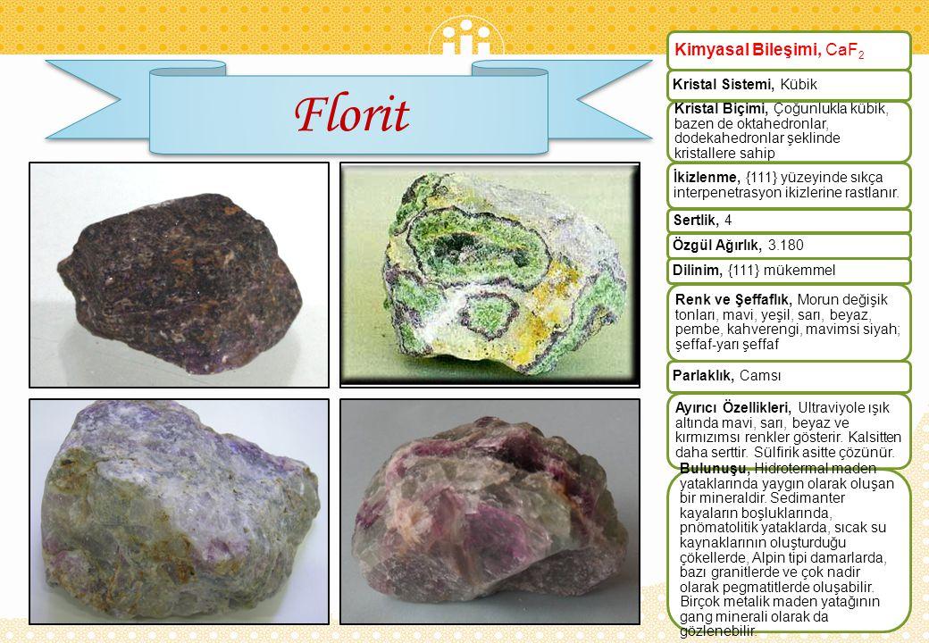 Florit Kimyasal Bileşimi, CaF2 Kristal Sistemi, Kübik