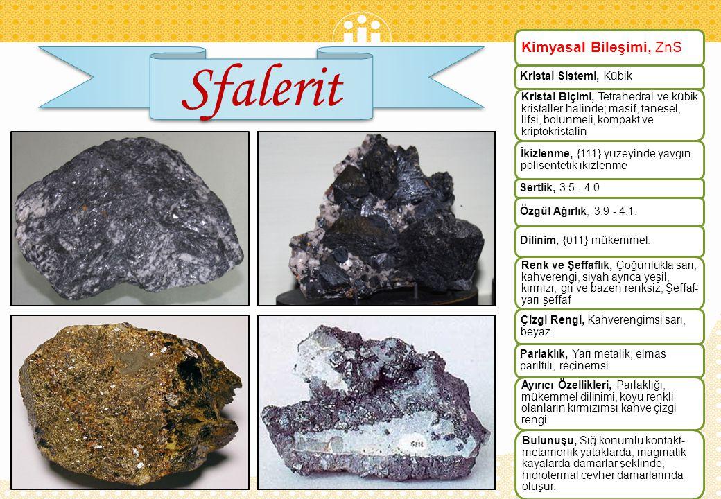 Sfalerit Kimyasal Bileşimi, ZnS Kristal Sistemi, Kübik
