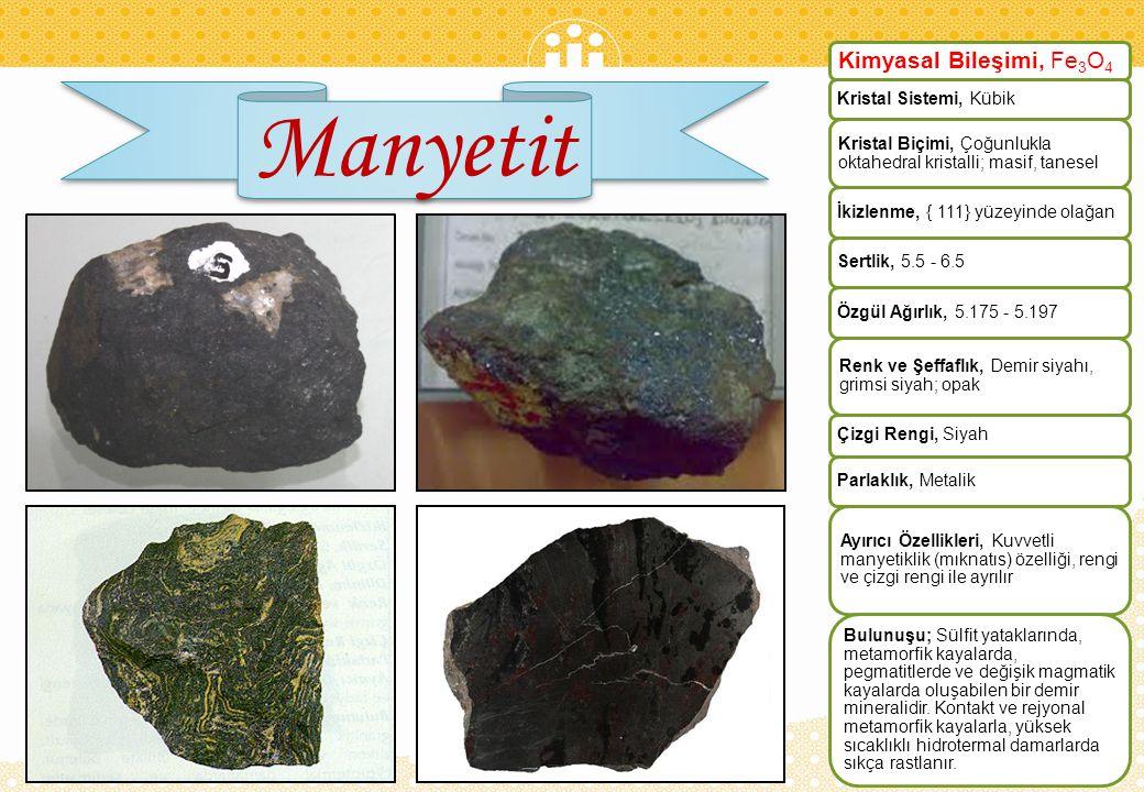 Manyetit Kimyasal Bileşimi, Fe3O4 Kristal Sistemi, Kübik