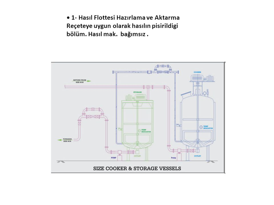• 1- Hasıl Flottesi Hazırlama ve Aktarma