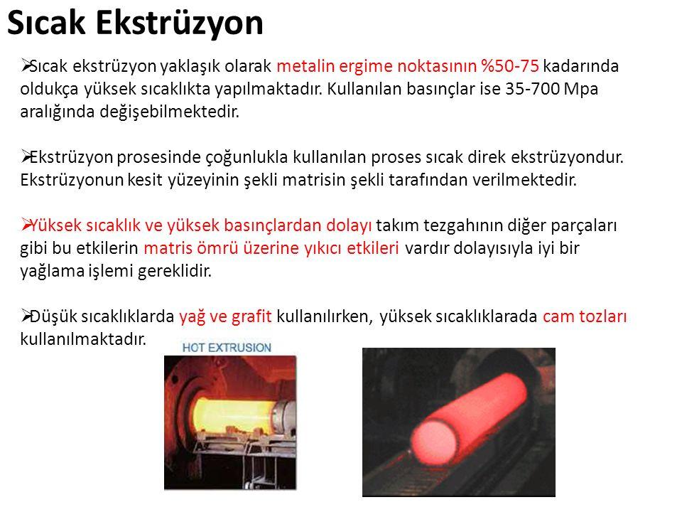 Sıcak Ekstrüzyon
