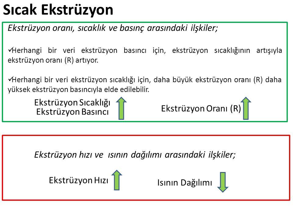 Sıcak Ekstrüzyon Ekstrüzyon oranı, sıcaklık ve basınç arasındaki ilşkiler;