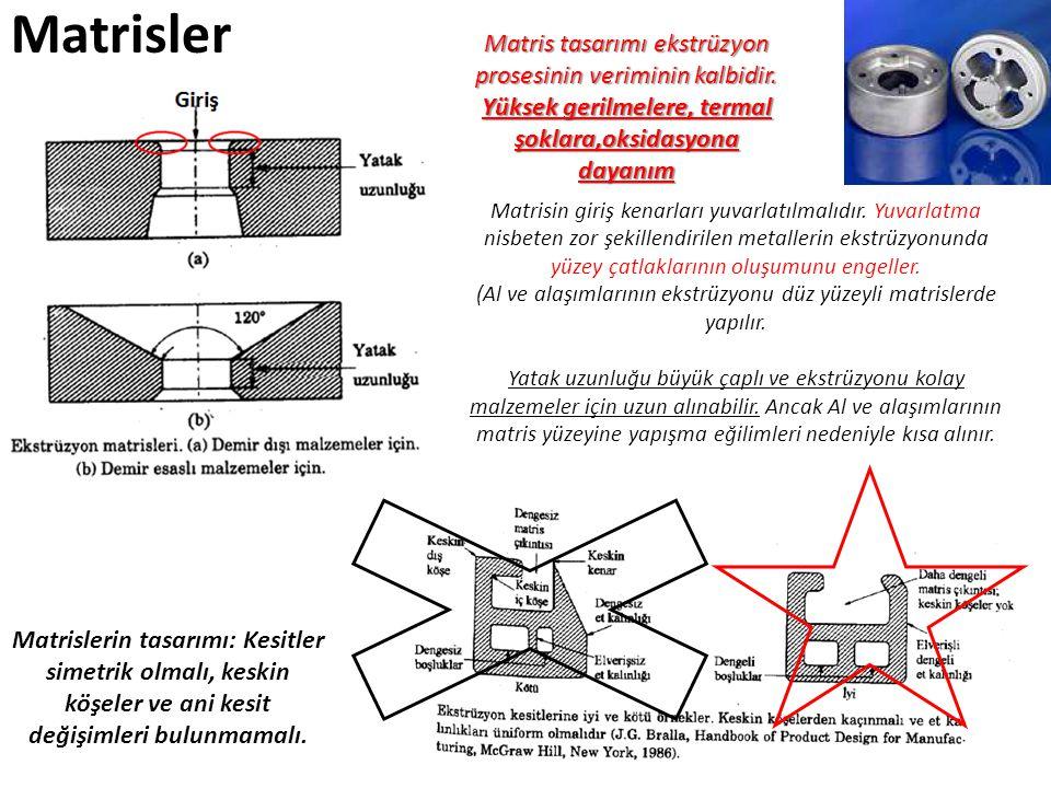 (Al ve alaşımlarının ekstrüzyonu düz yüzeyli matrislerde yapılır.