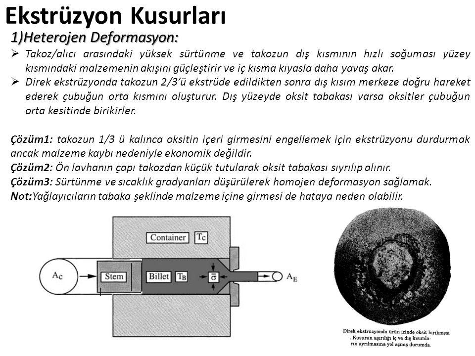 Ekstrüzyon Kusurları 1)Heterojen Deformasyon: