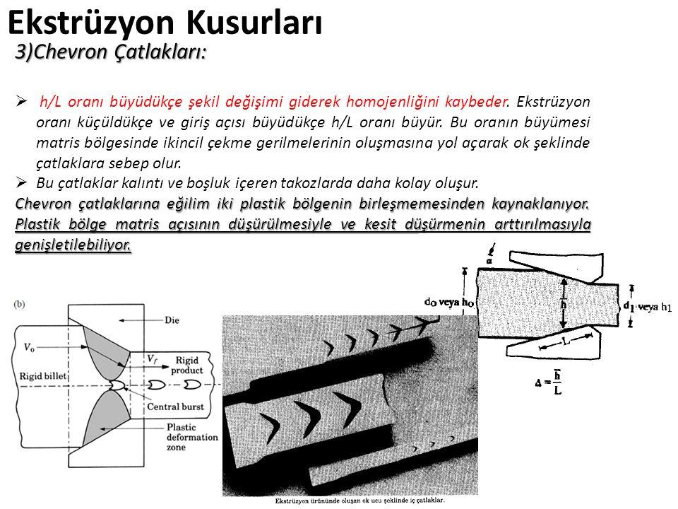 Ekstrüzyon Kusurları 3)Chevron Çatlakları:
