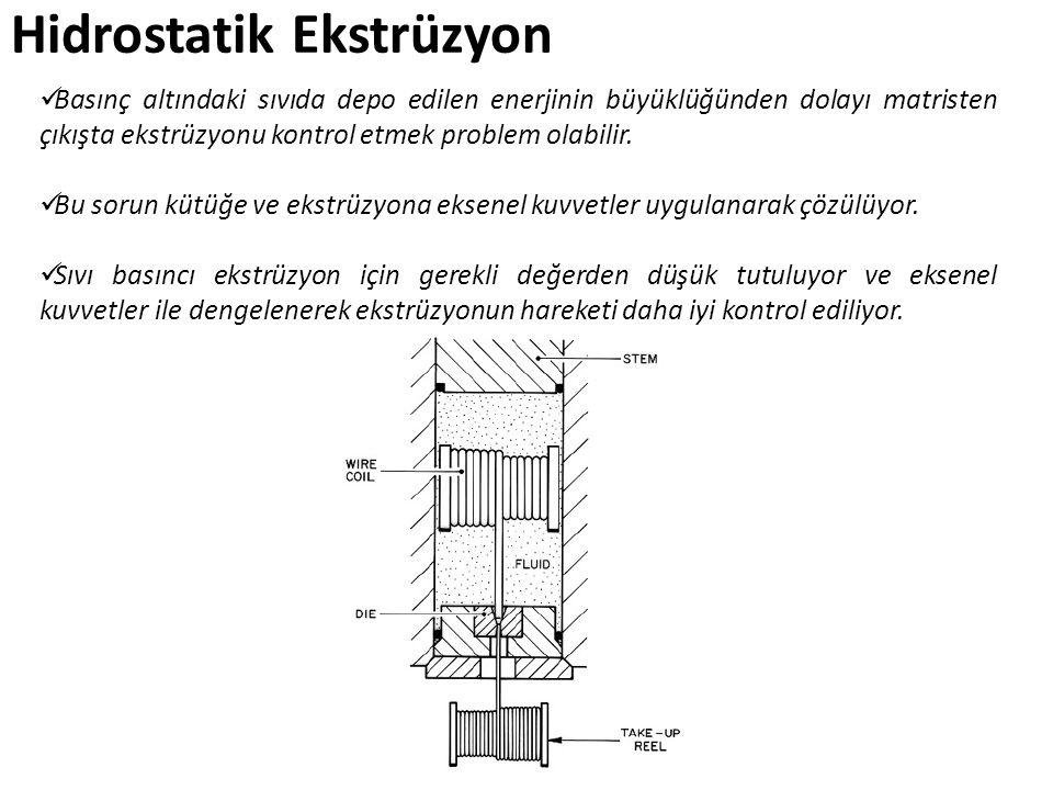 Hidrostatik Ekstrüzyon