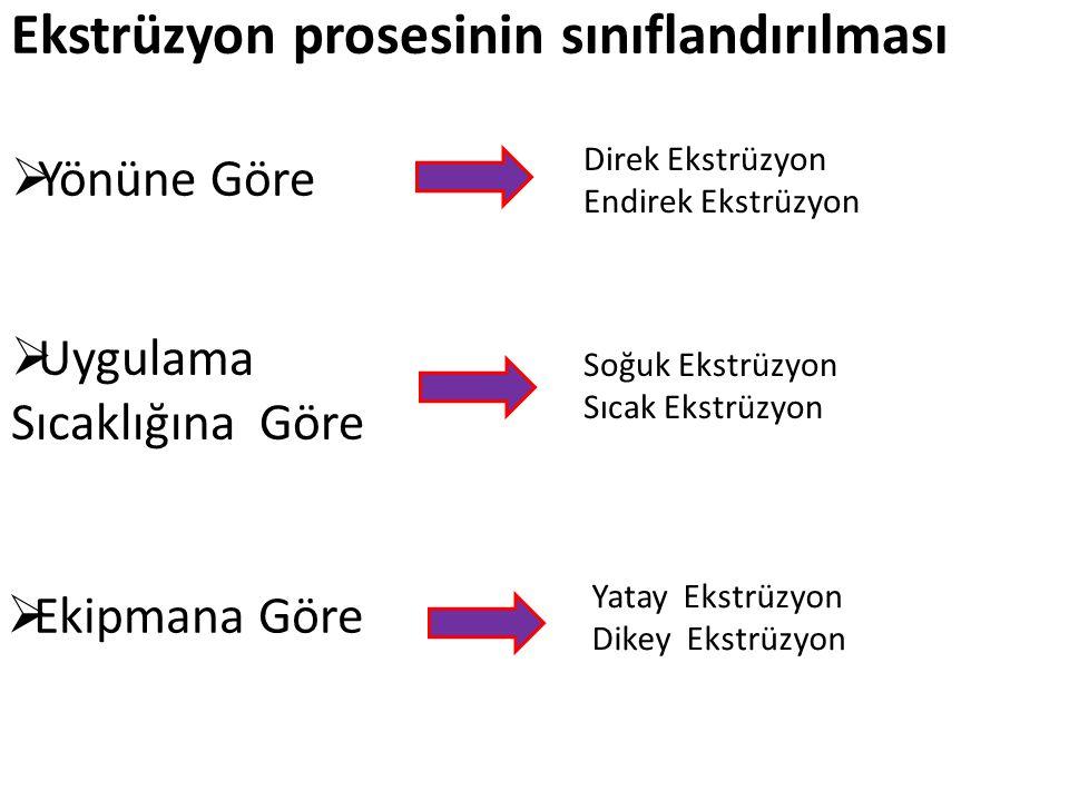 Ekstrüzyon prosesinin sınıflandırılması