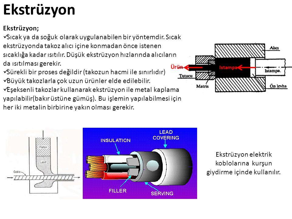 Ekstrüzyon elektrik koblolarına kurşun giydirme içinde kullanılır.