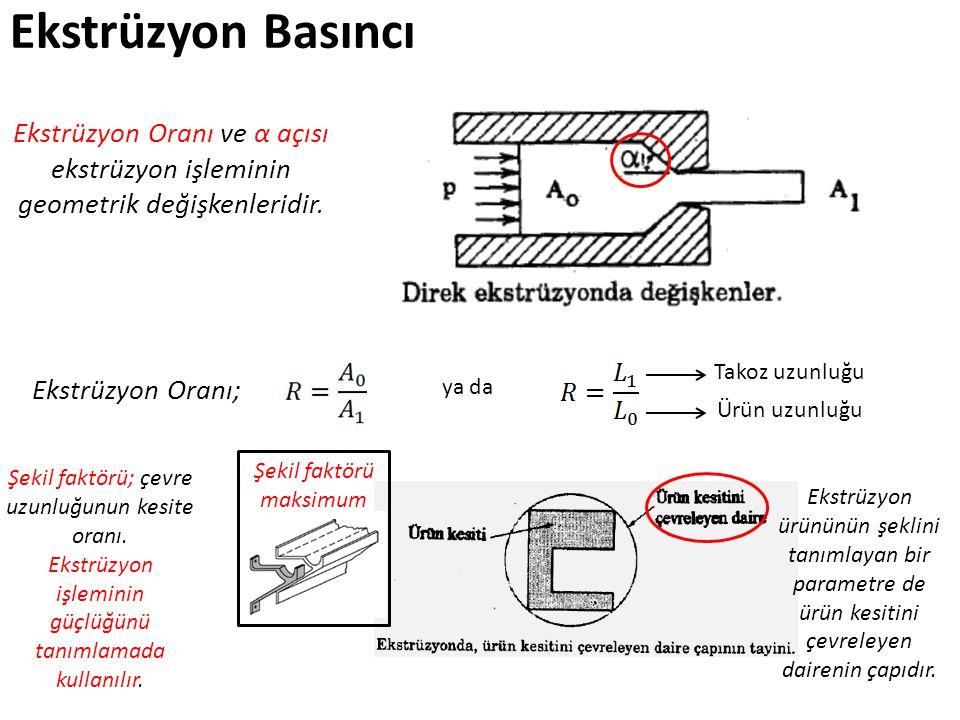 Ekstrüzyon Basıncı Ekstrüzyon Oranı ve α açısı ekstrüzyon işleminin geometrik değişkenleridir. Takoz uzunluğu.