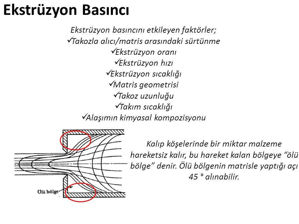 Ekstrüzyon Basıncı Ekstrüzyon basıncını etkileyen faktörler;